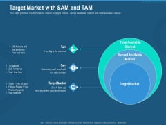 Investment Pitch To Generate Capital From Series B Venture Round Target Market With Sam And Tam Infographics PDF