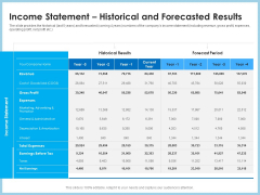 Investment Pitch To Generating Capital From Mezzanine Credit Income Statement Historical And Forecasted Results Template PDF