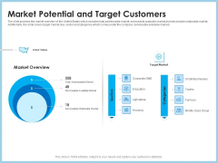 Investment Pitch To Generating Capital From Mezzanine Credit Market Potential And Target Customers Download PDF