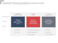 Investment Planning Guidelines Powerpoint Guide