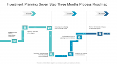 Investment Planning Seven Step Three Months Process Roadmap Inspiration