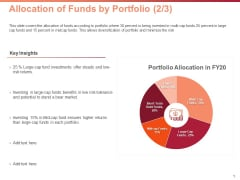 Investment Portfolio Asset Management Allocation Of Funds By Portfolio Investments Ppt PowerPoint Presentation Samples PDF