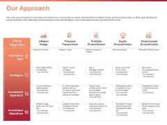 Investment Portfolio Asset Management Our Approach Ppt PowerPoint Presentation Slides Brochure PDF