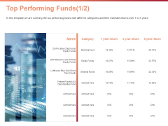 Investment Portfolio Asset Management Top Performing Funds Opportunities Ppt PowerPoint Presentation Icon Information PDF