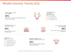 Investment Portfolio Asset Management Wealth Industry Trends Markets Ppt PowerPoint Presentation Outline Deck PDF