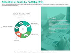 Investment Portfolio Management Allocation Of Funds By Portfolio Insights Diagrams PDF