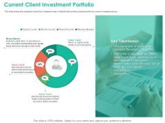 Investment Portfolio Management Current Client Investment Portfolio Summary PDF