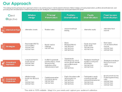 Investment Portfolio Management Our Approach Ppt Pictures Inspiration PDF