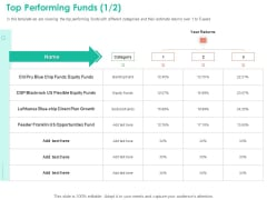 Investment Portfolio Management Top Performing Funds Equity Ppt Layouts Clipart Images PDF