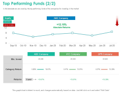 Investment Portfolio Management Top Performing Funds Return Ppt Gallery Layout PDF
