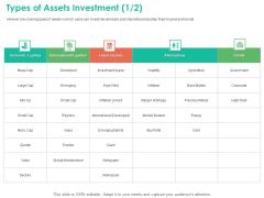 Investment Portfolio Management Types Of Assets Investment Market Diagrams PDF