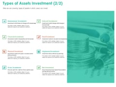 Investment Portfolio Management Types Of Assets Investment Real Introduction PDF