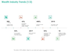 Investment Portfolio Management Wealth Industry Trends Market Background PDF