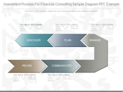 Investment Process For Financial Consulting Sample Diagram Ppt Example