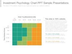 Investment Psychology Chart Ppt Sample Presentations