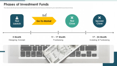 Investment Raising Pitch Deck Funds Allocation Phases Of Investment Funds Formats PDF
