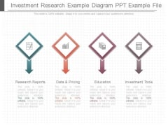 Investment Research Example Diagram Ppt Example File