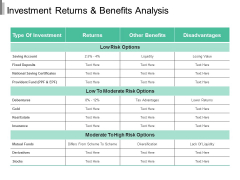 Investment Returns And Benefits Analysis Ppt PowerPoint Presentation Outline Images