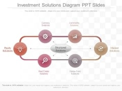 Investment Solutions Diagram Ppt Slides
