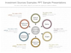 Investment Sources Examples Ppt Sample Presentations