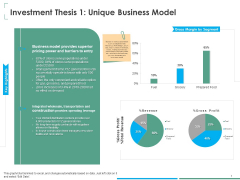 Investment Thesis Of Small Retail Business Investment Thesis 1 Unique Business Model Infographics PDF