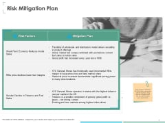 Investment Thesis Of Small Retail Business Risk Mitigation Plan Ppt Professional Design Templates PDF
