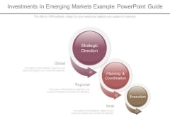 Investments In Emerging Markets Example Powerpoint Guide