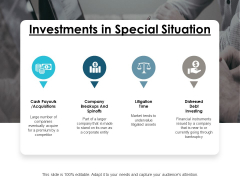 Investments In Special Situation Ppt PowerPoint Presentation Model