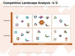 Investor Deck For Capital Generation From Substitute Funding Options Competitive Landscape Analysis Elements PDF