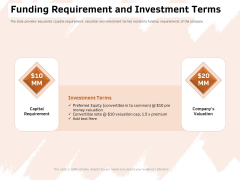 Investor Deck For Capital Generation From Substitute Funding Options Funding Requirement And Investment Terms Inspiration PDF