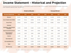 Investor Deck For Capital Generation From Substitute Funding Options Income Statement Historical And Projection Mockup PDF