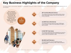 Investor Deck For Capital Generation From Substitute Funding Options Key Business Highlights Of The Company Sample PDF