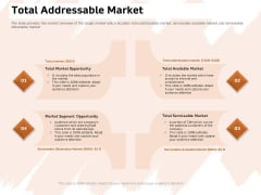 Investor Deck For Capital Generation From Substitute Funding Options Total Addressable Market Structure PDF