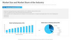 Investor Deck For Procuring Funds From Money Market Market Size And Market Share Of The Industry Structure PDF