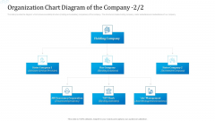 Investor Deck For Procuring Funds From Money Market Organization Chart Diagram Of The Company Gride Professional PDF