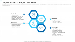 Investor Deck For Procuring Funds From Money Market Segmentation Of Target Customers Rules PDF
