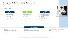 Investor Deck Procure Funds Bridging Loan Company Future Or Long Term Goals Ideas PDF