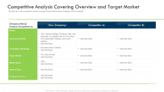 Investor Deck Procure Funds Bridging Loan Competitive Analysis Covering Overview And Target Market Structure PDF