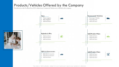 Investor Deck Procure Funds Bridging Loan Products Vehicles Offered By The Company Slides PDF