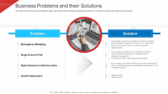 Investor Deck To Arrange Funds From Short Term Loan Business Problems And Their Solutions Rules PDF