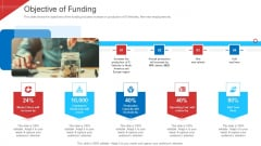 Investor Deck To Arrange Funds From Short Term Loan Objective Of Funding Portrait PDF