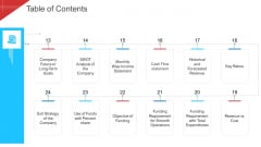 Investor Deck To Arrange Funds From Short Term Loan Table Of Contents Analysis Elements PDF