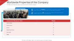 Investor Deck To Arrange Funds From Short Term Loan Worldwide Properties Of The Company Themes PDF