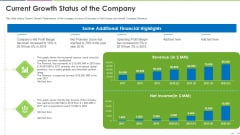 Investor Deck To Increase Grant Funds From Public Corporation Current Growth Status Of The Company Ideas PDF