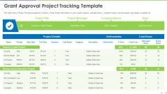 Investor Deck To Increase Grant Funds From Public Corporation Grant Approval Project Tracking Template Formats PDF