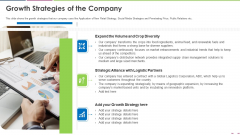 Investor Deck To Increase Grant Funds From Public Corporation Growth Strategies Of The Company Slides PDF