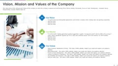 Investor Deck To Increase Grant Funds From Public Corporation Vision Mission And Values Of The Company Information PDF