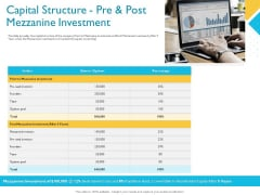 Investor Funding Deck For Hybrid Financing Capital Structure Pre And Post Mezzanine Investment Ppt Pictures Slideshow PDF