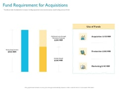 Investor Funding Deck For Hybrid Financing Fund Requirement For Acquisitions Ppt Layouts File Formats PDF