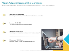 Investor Funding Deck For Hybrid Financing Major Achievements Of The Company Ppt Infographics Display PDF
